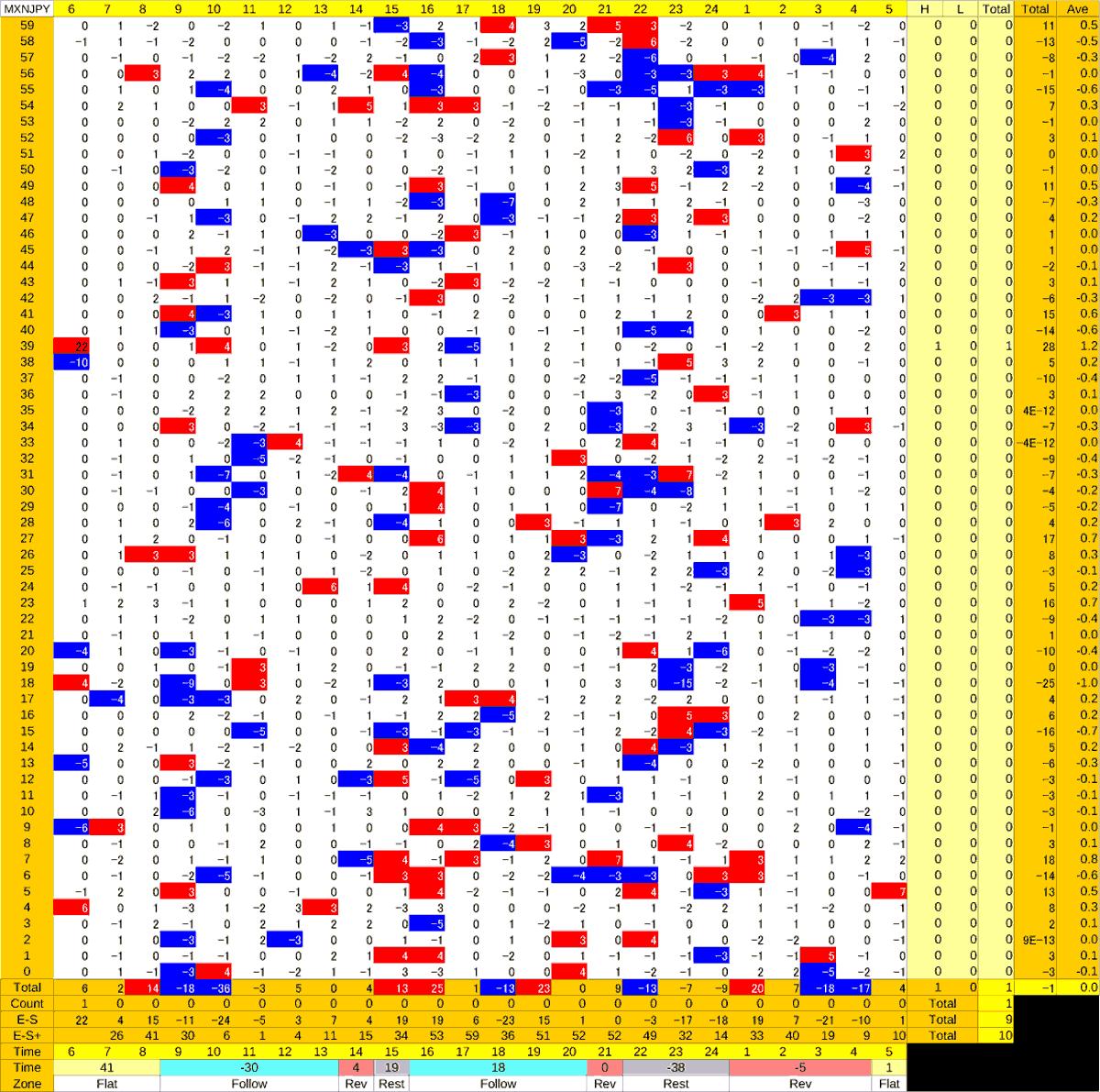 20200617_HS(3)MXNJPY