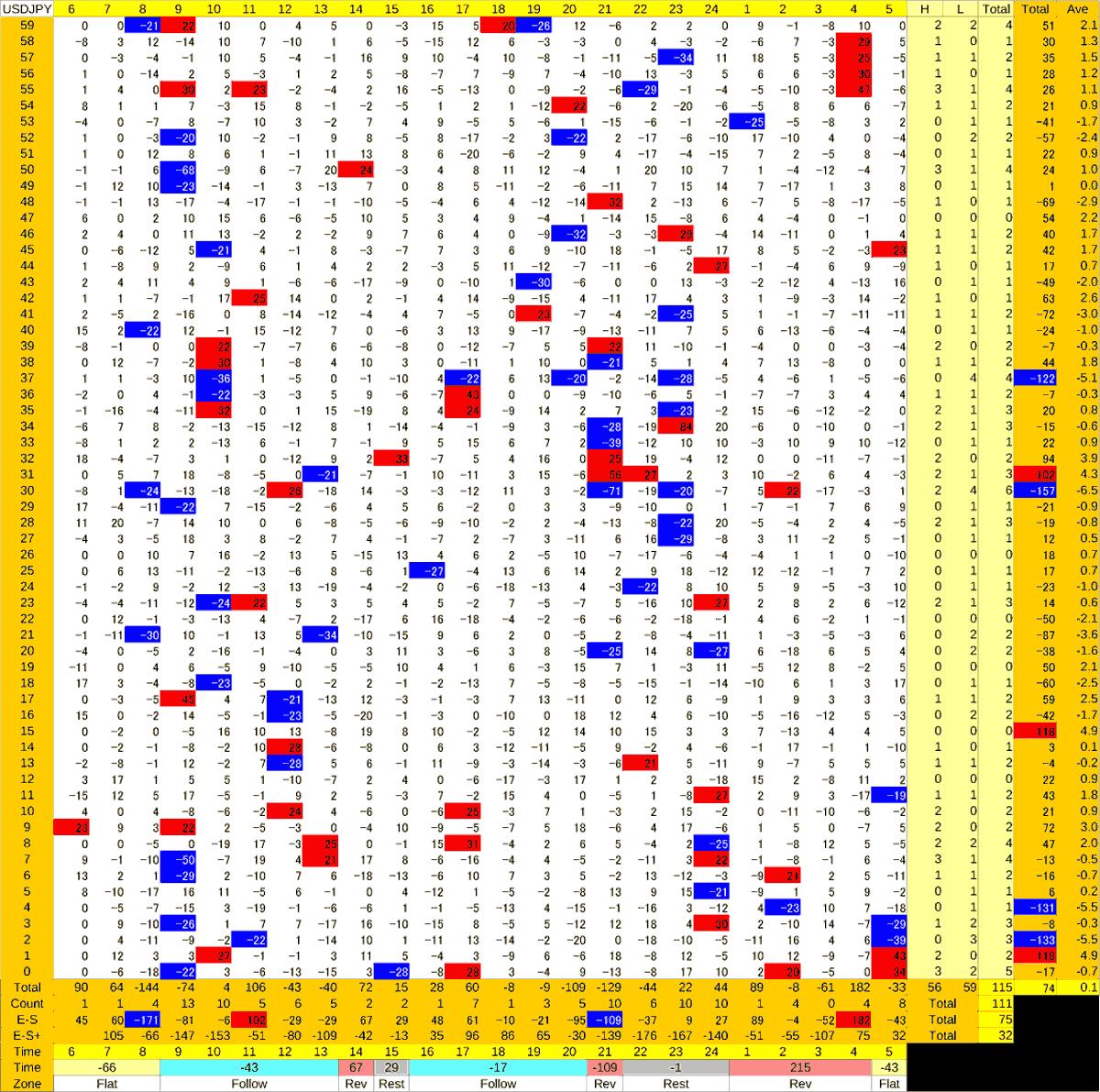 20200618_HS(1)USDJPY