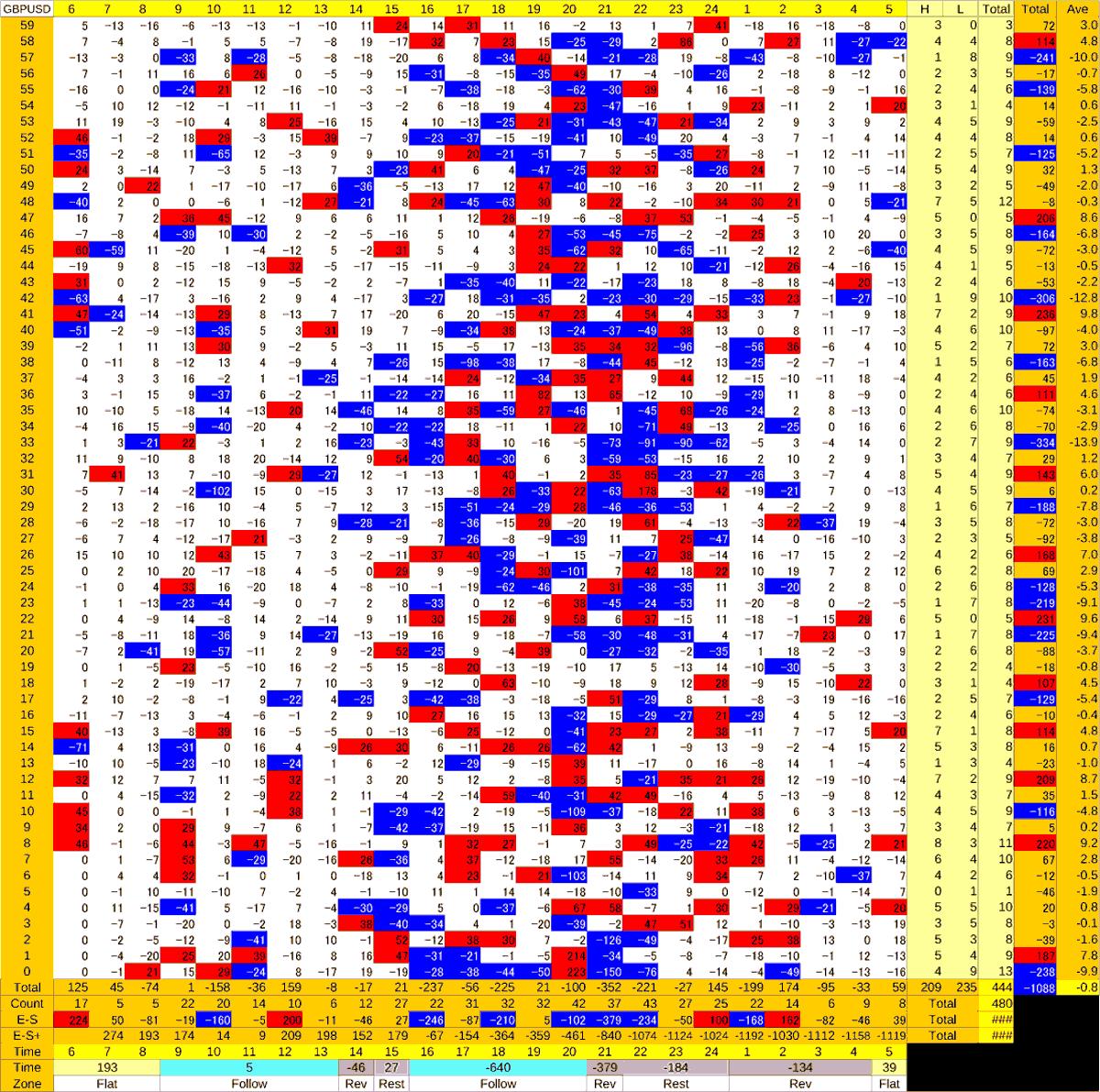 20200618_HS(2)GBPUSD