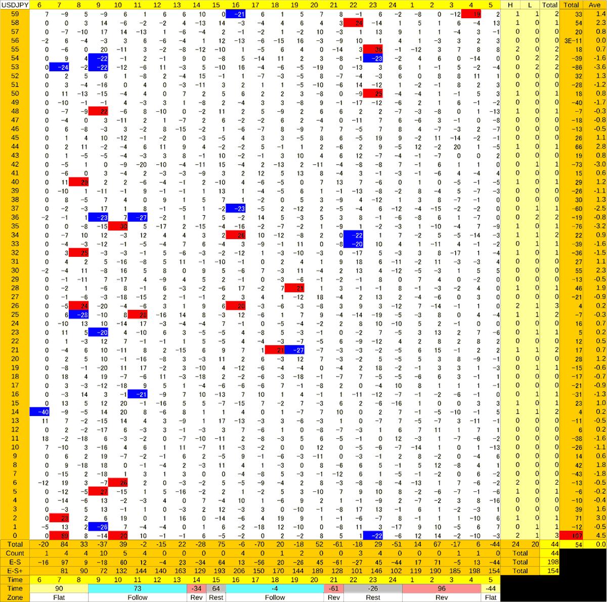 20200622_HS(1)USDJPY