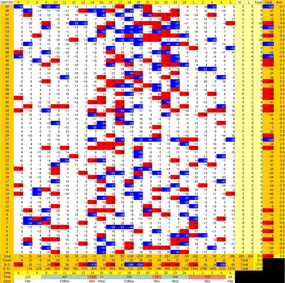20200622_HS(2)GBPUSD
