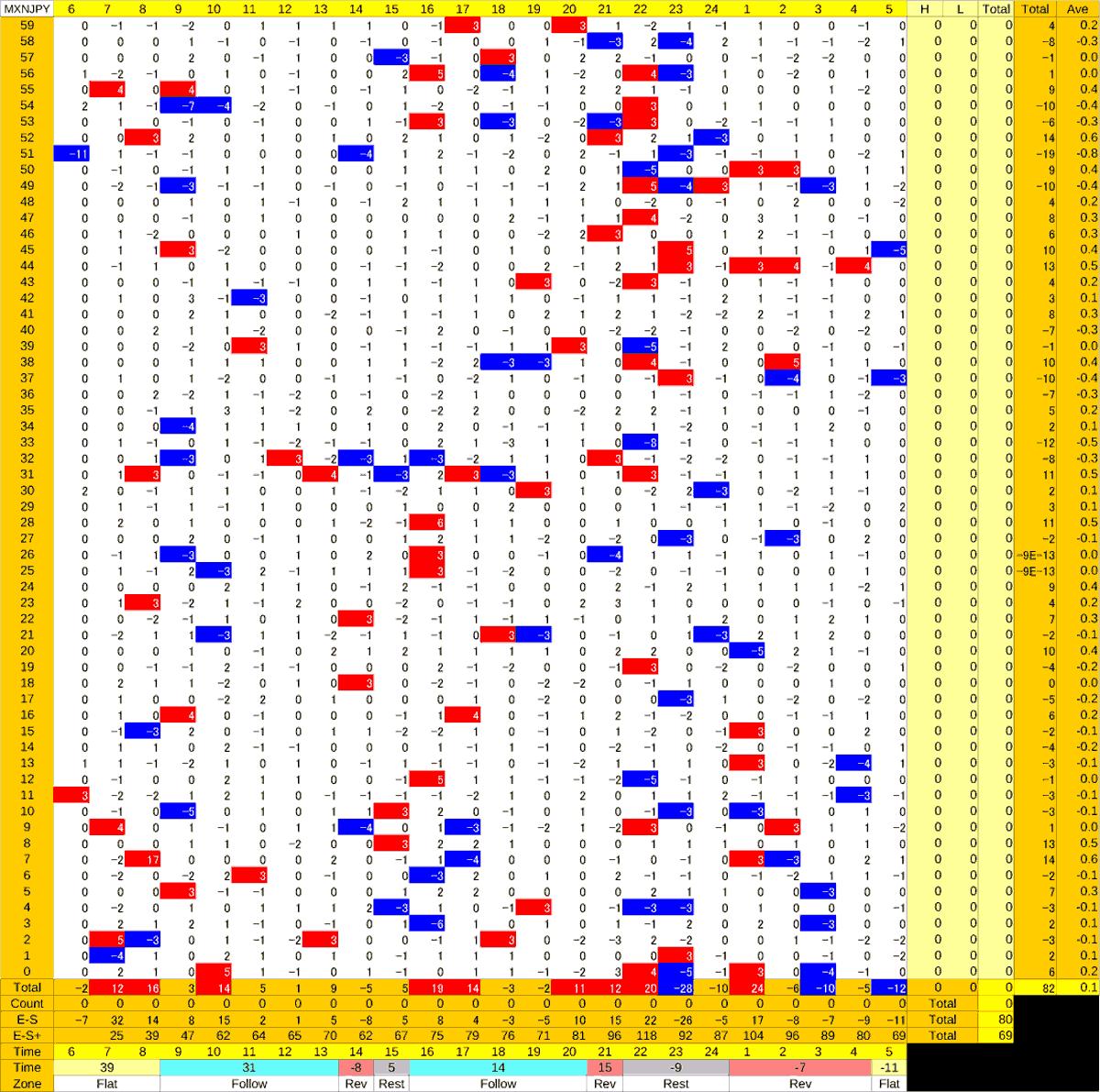 20200622_HS(3)MXNJPY