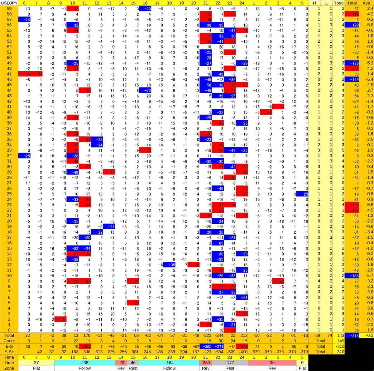 20200623_HS(1)USDJPY