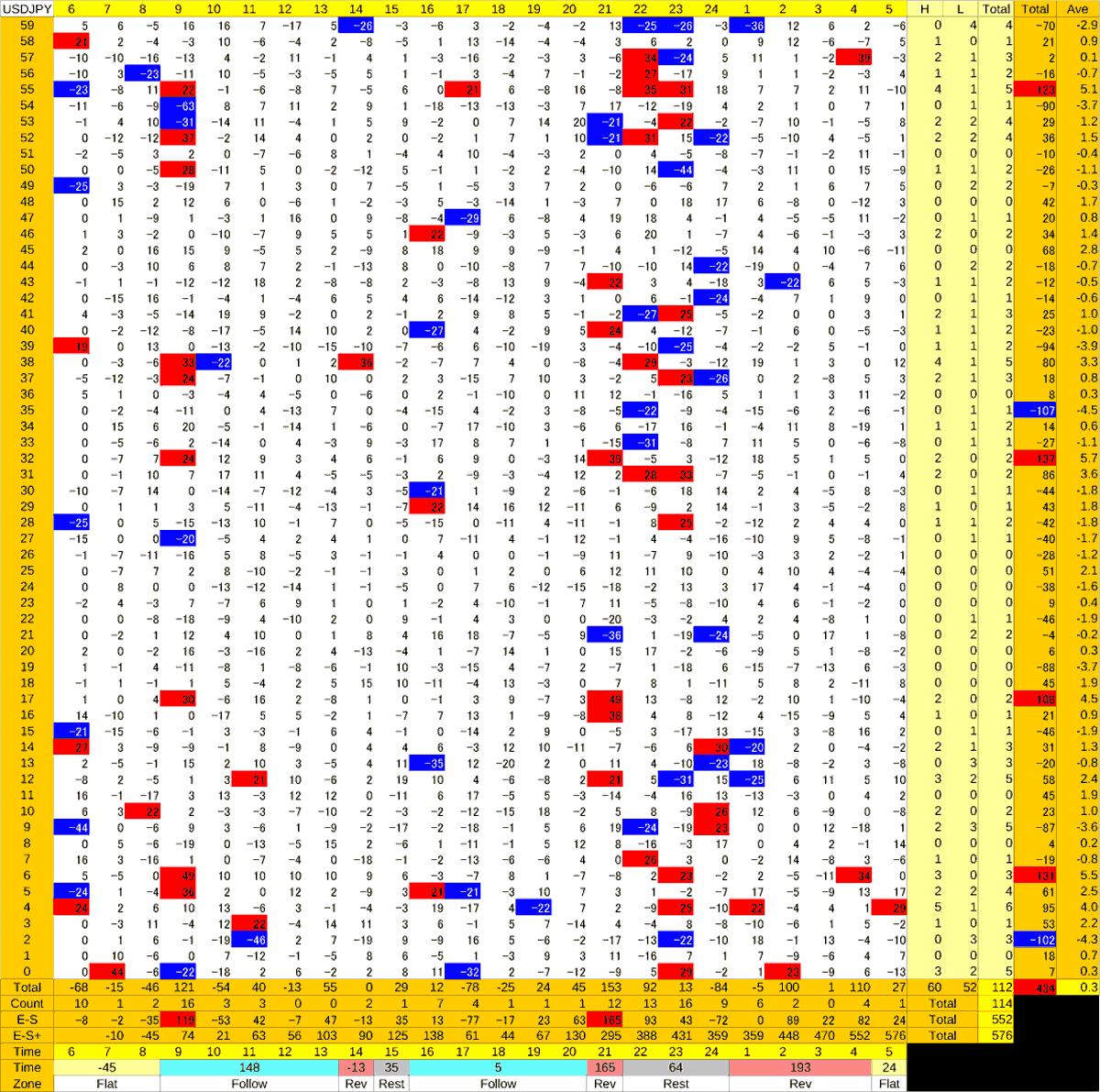20200624_HS(1)USDJPY