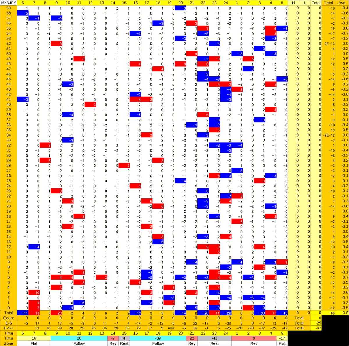 20200624_HS(3)MXNJPY