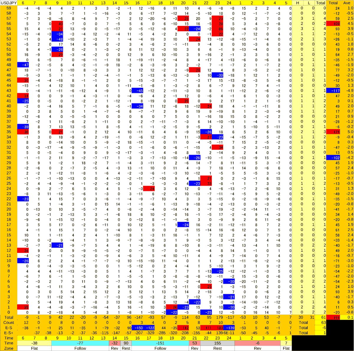 20200626_HS(1)USDJPY