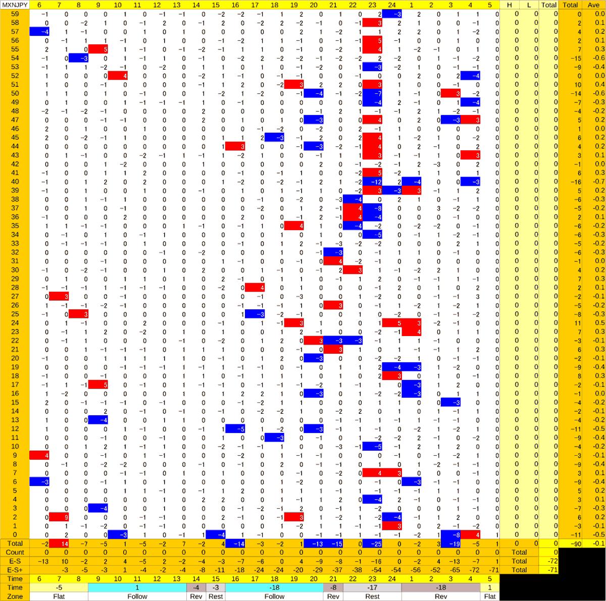 20200626_HS(3)MXNJPY