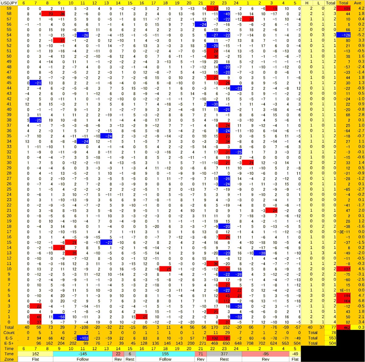 20200629_HS(1)USDJPY