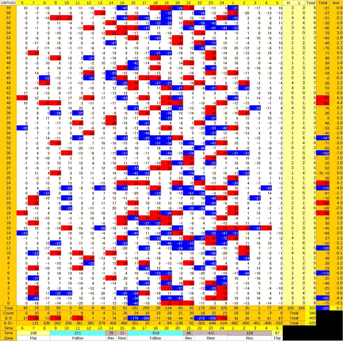 20200629_HS(2)GBPUSD