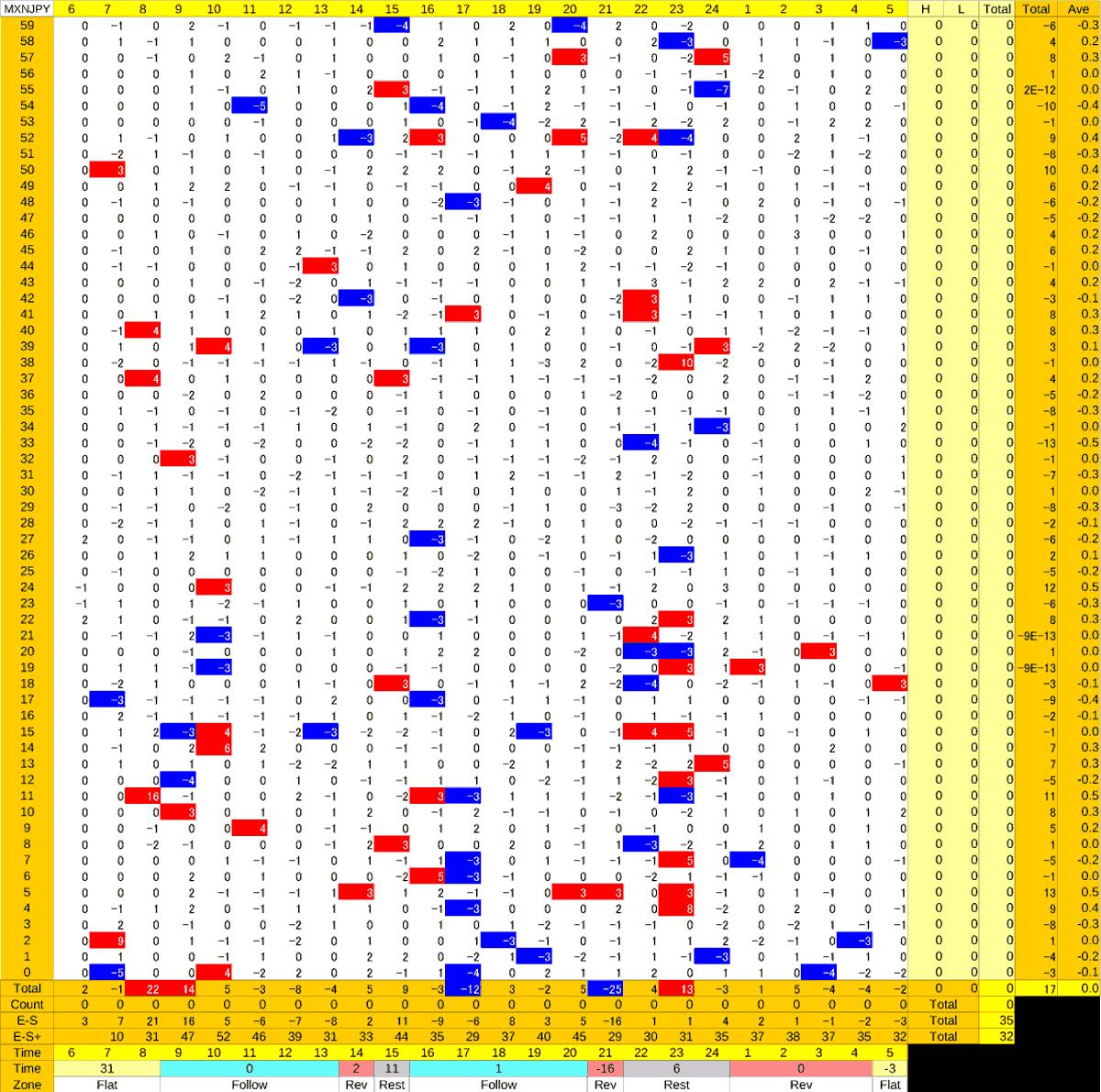 20200629_HS(3)MXNJPY