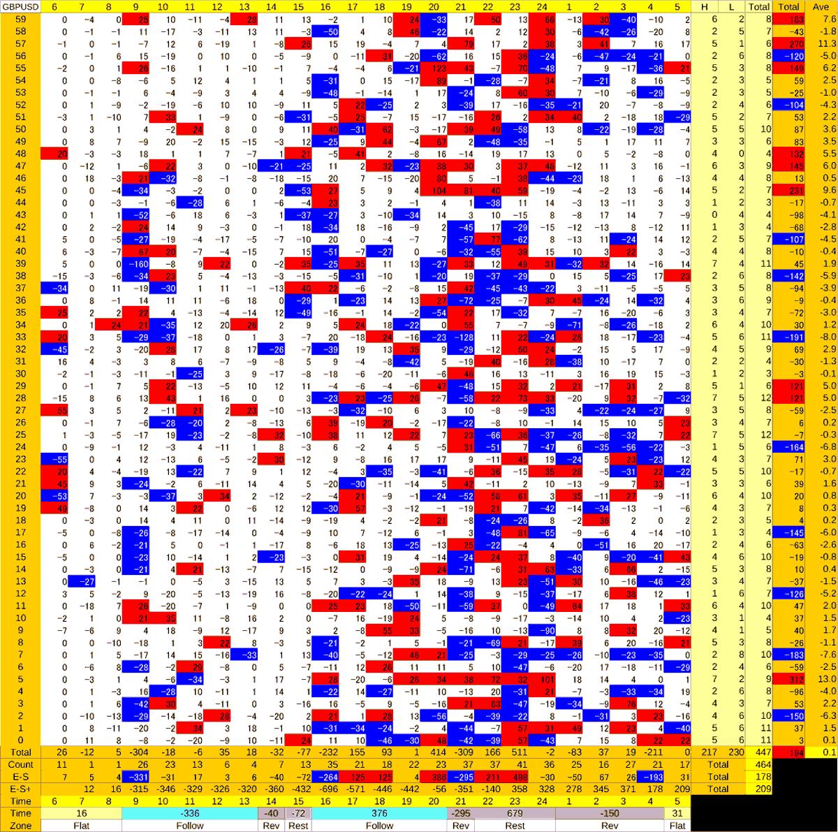2020064_HS(2)GBPUSD