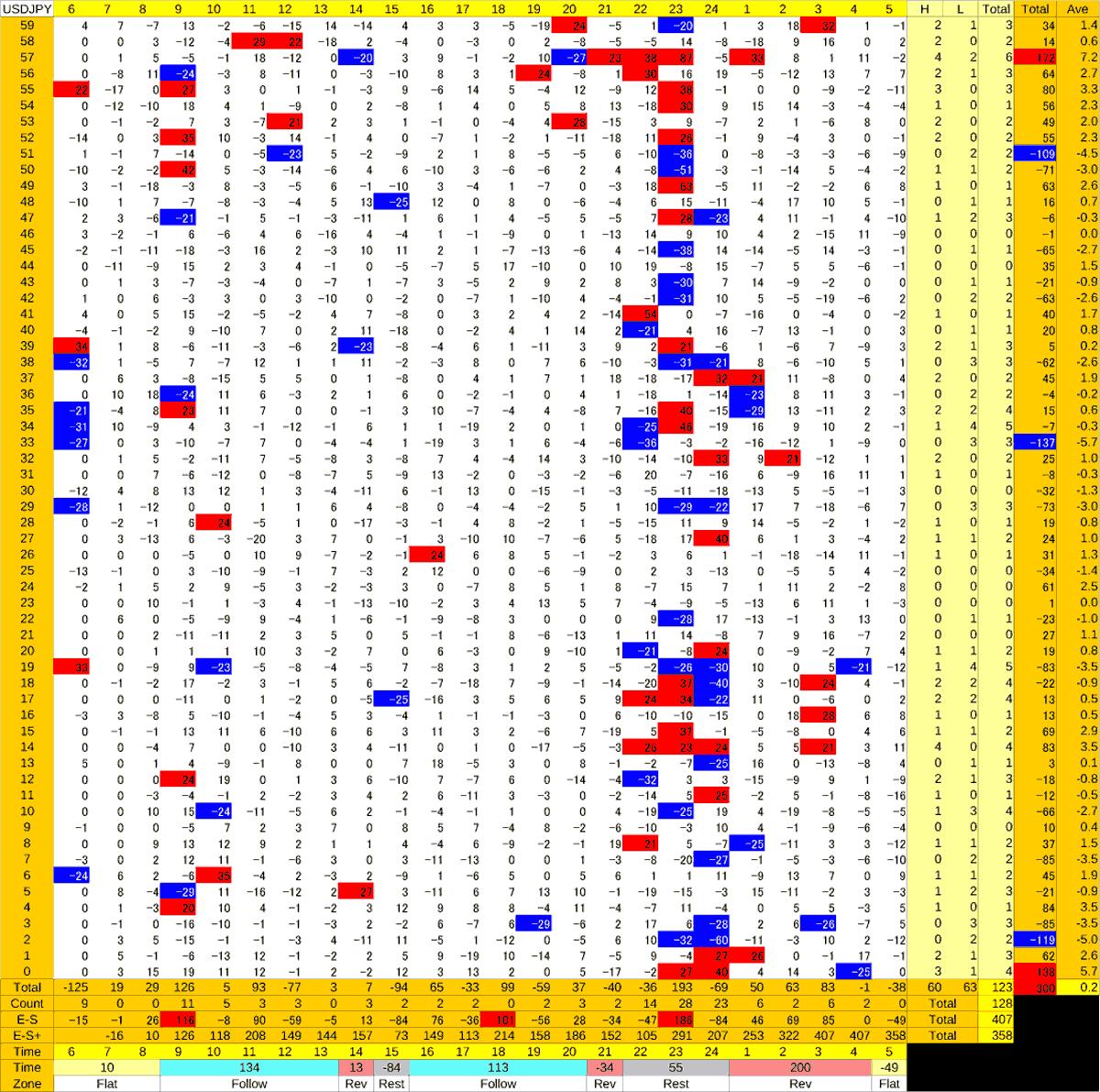 20200630_HS(1)USDJPY