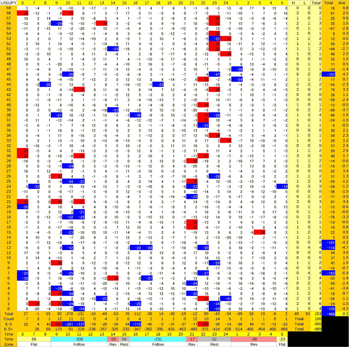 20200701_HS(1)USDJPY