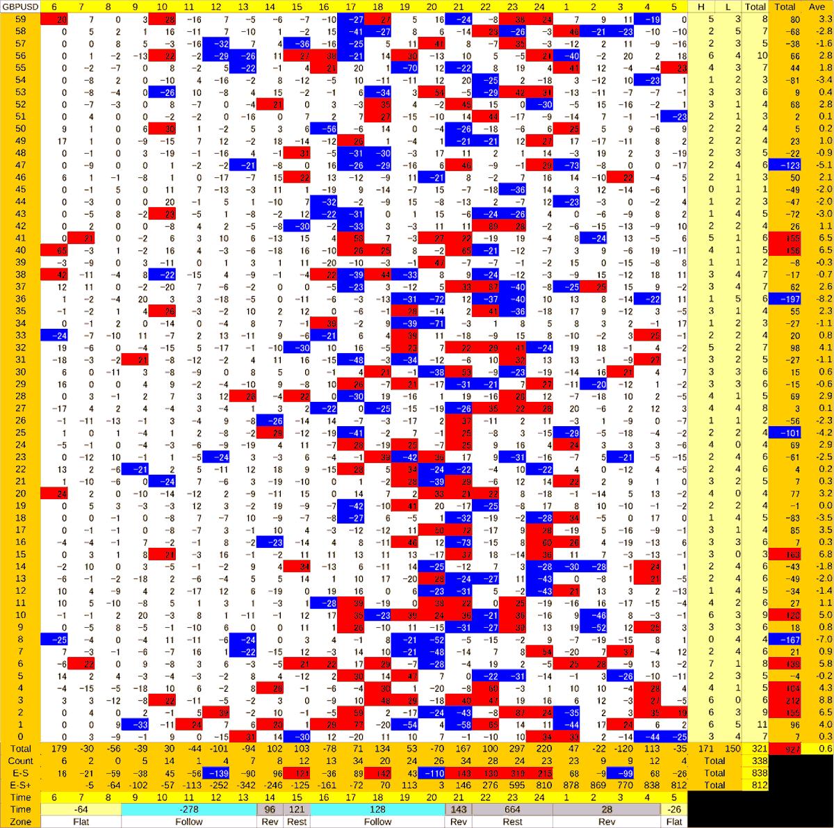 20200701_HS(2)GBPUSD