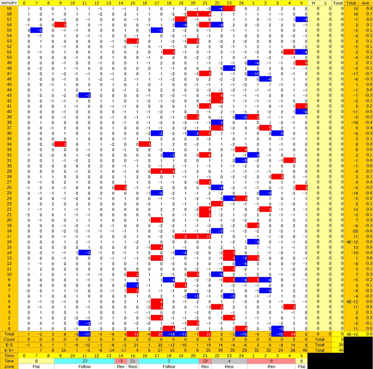 20200701_HS(3)MXNJPY