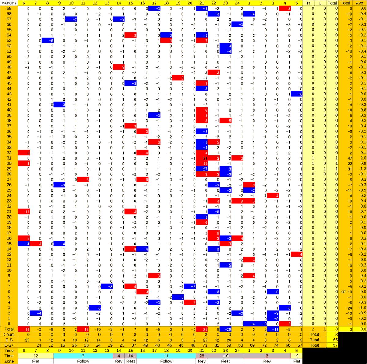 20200702_HS(3)MXNJPY