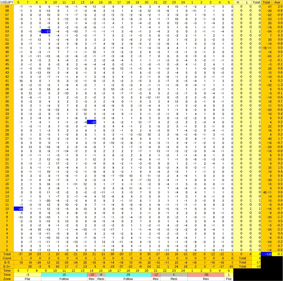 20200703_HS(1)USDJPY