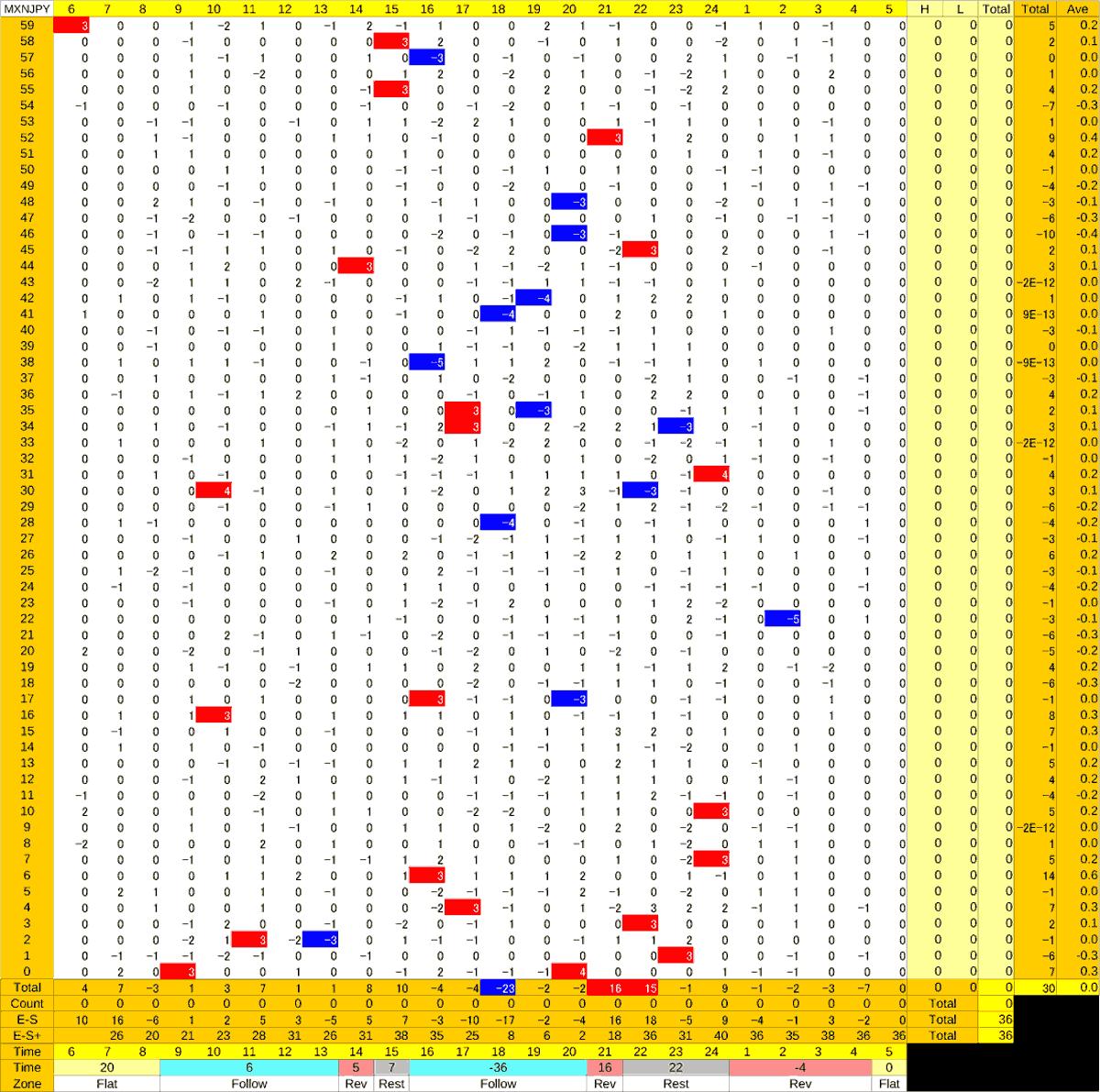 20200703_HS(3)MXNJPY