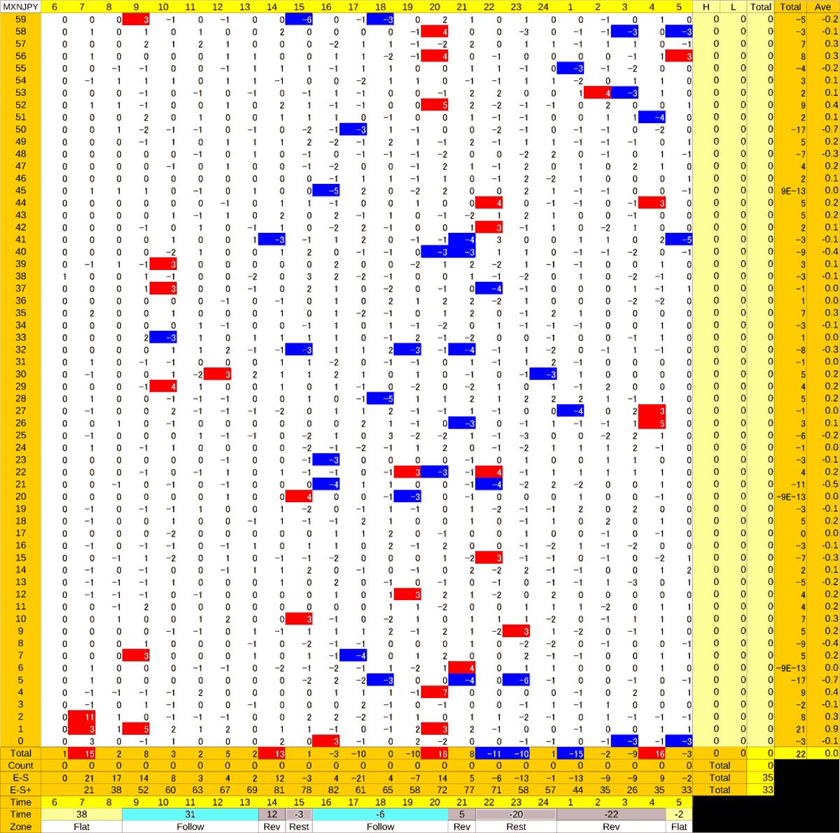 20200706_HS(3)MXNJPY