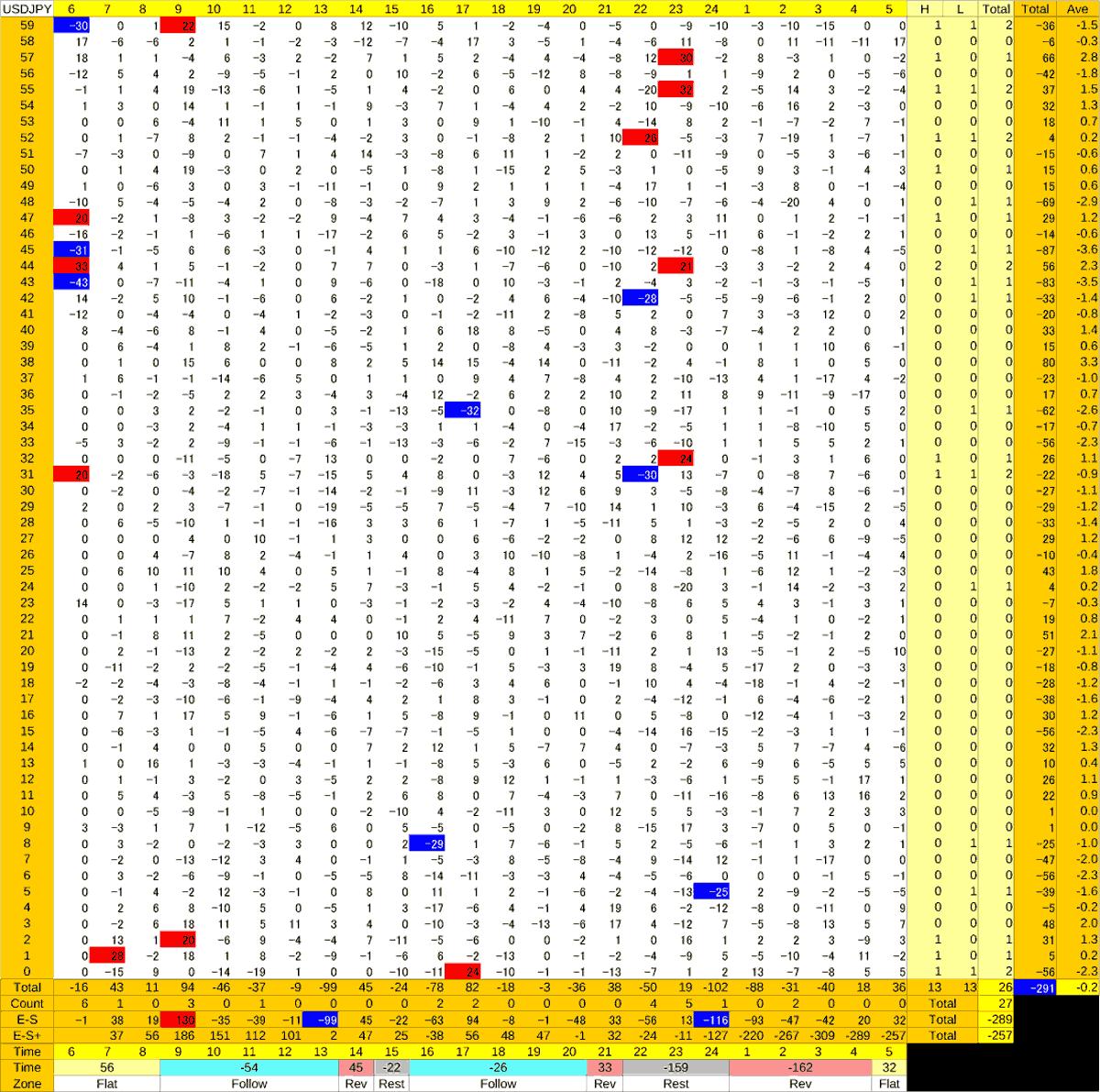 20200708_HS(1)USDJPY