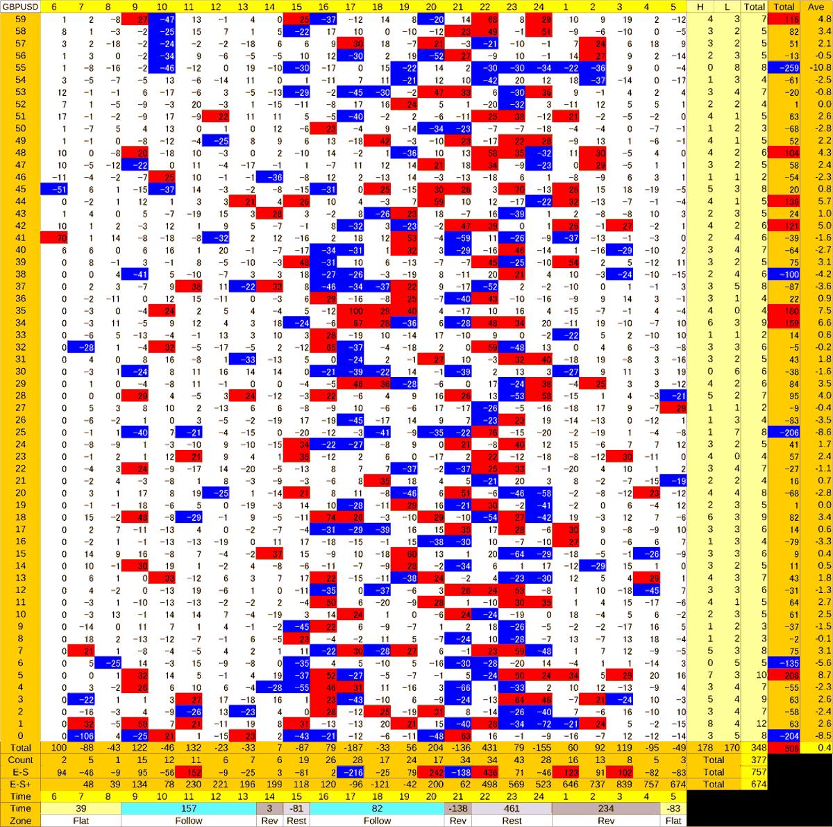20200708_HS(2)GBPUSD
