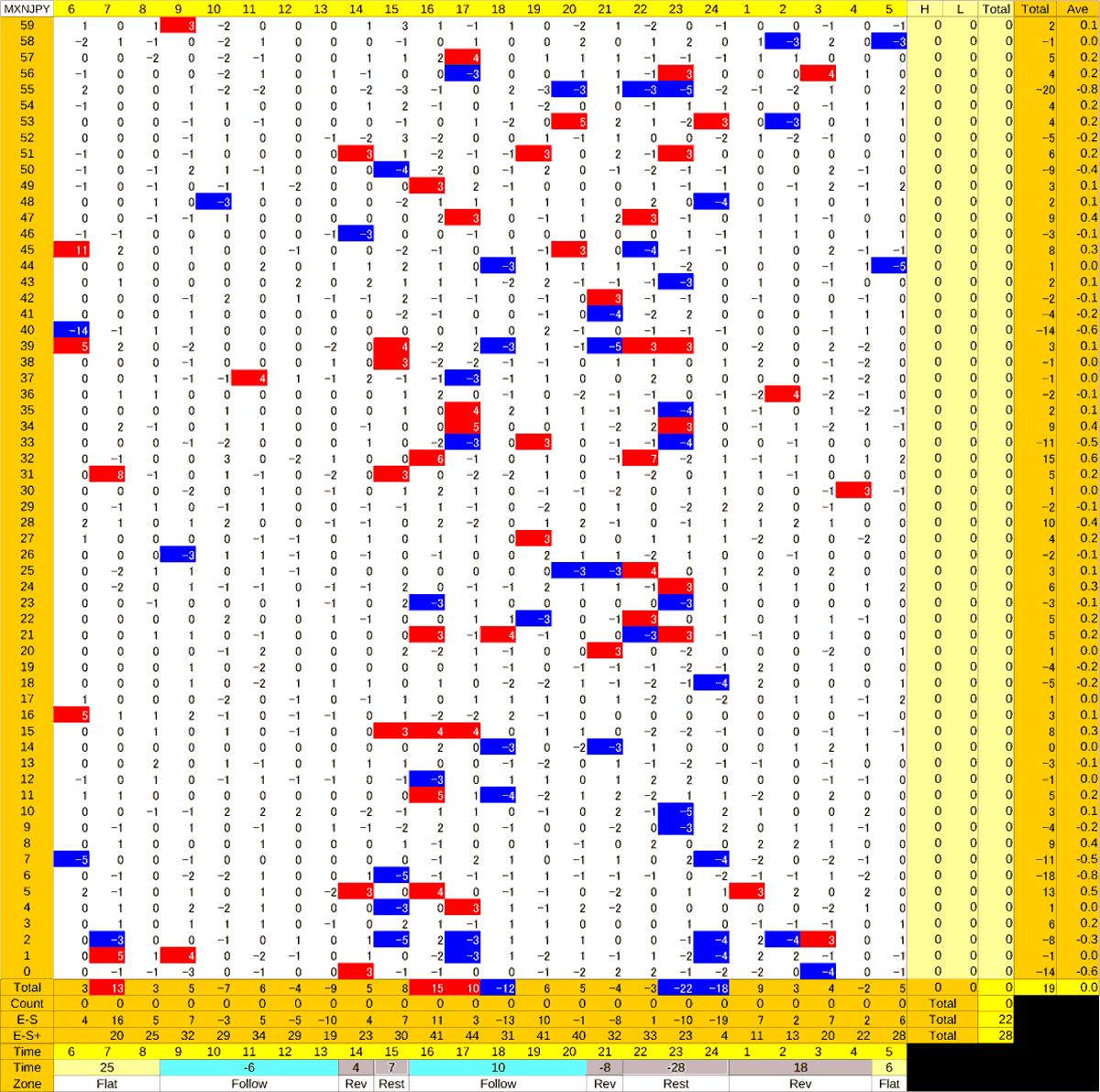 20200708_HS(3)MXNJPY
