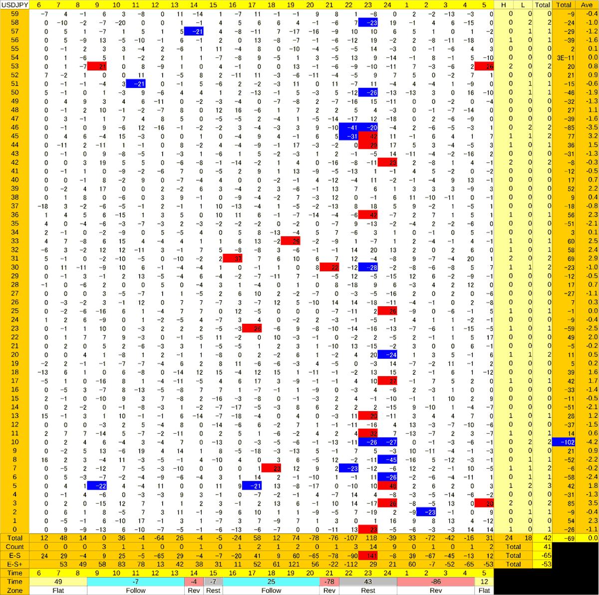 20200709_HS(1)USDJPY