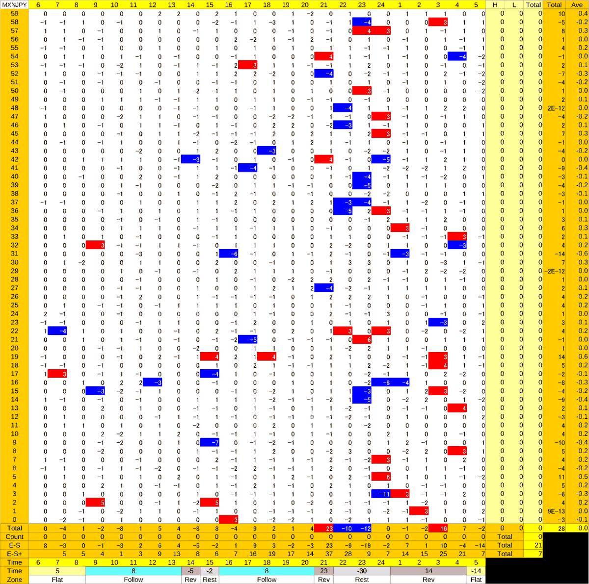 20200709_HS(3)MXNJPY