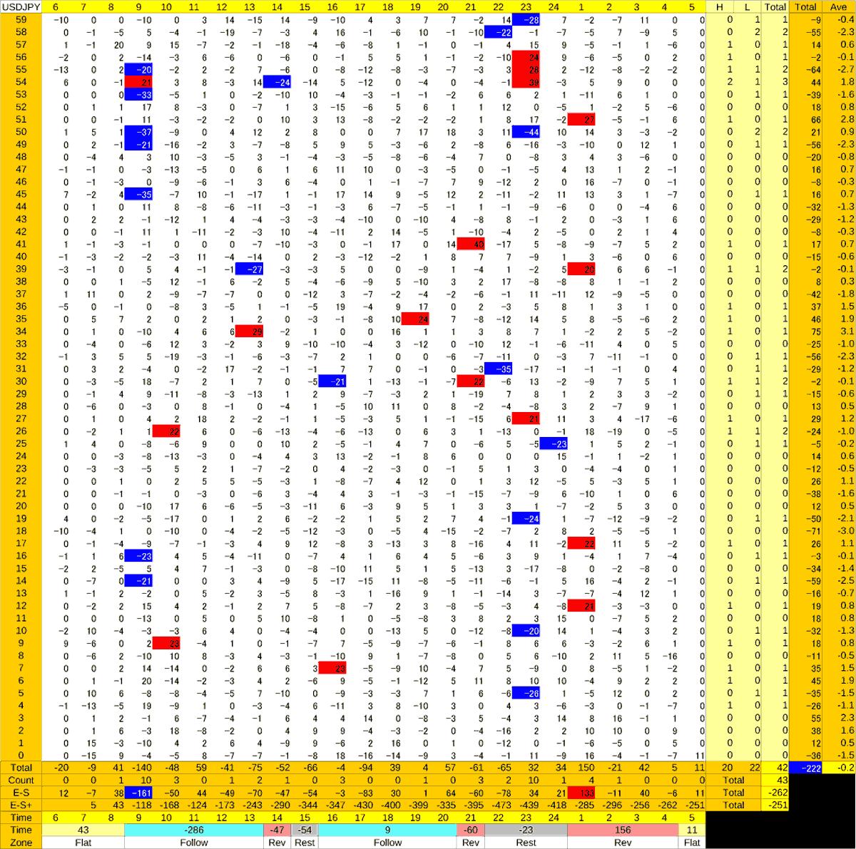 20200710_HS(1)USDJPY
