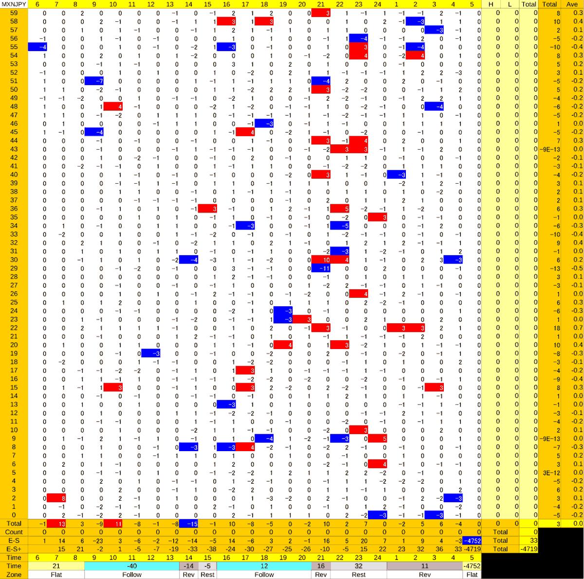 20200710_HS(3)MXNJPY