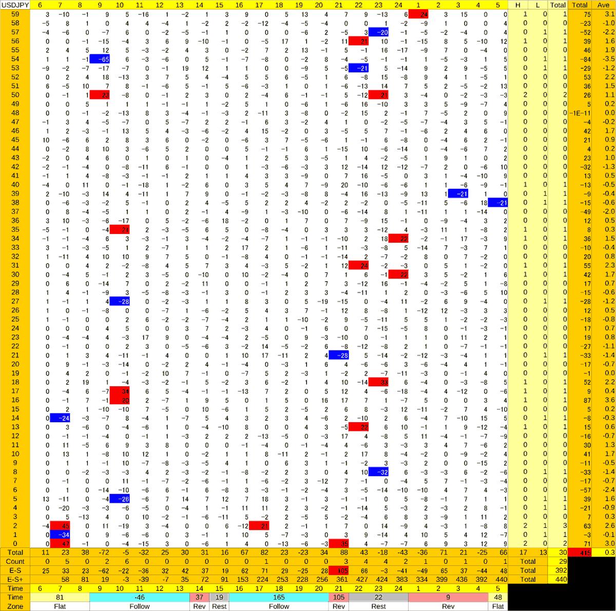 20200713_HS(1)USDJPY