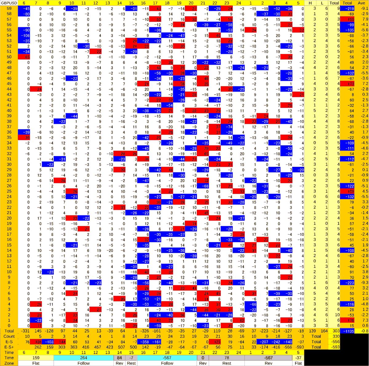 20200713_HS(2)GBPUSD