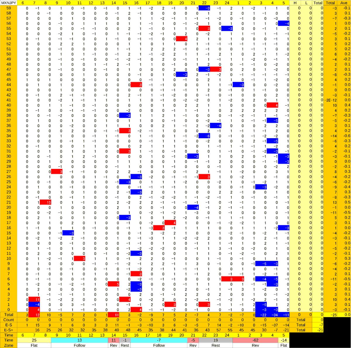 20200713_HS(3)MXNJPY