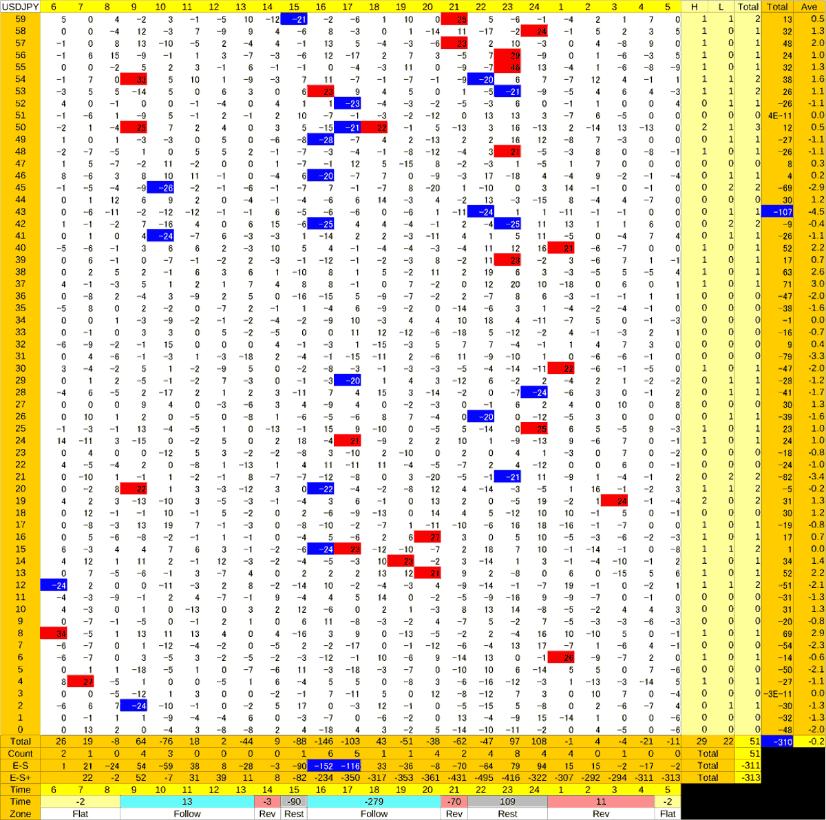 20200715_HS(1)USDJPY