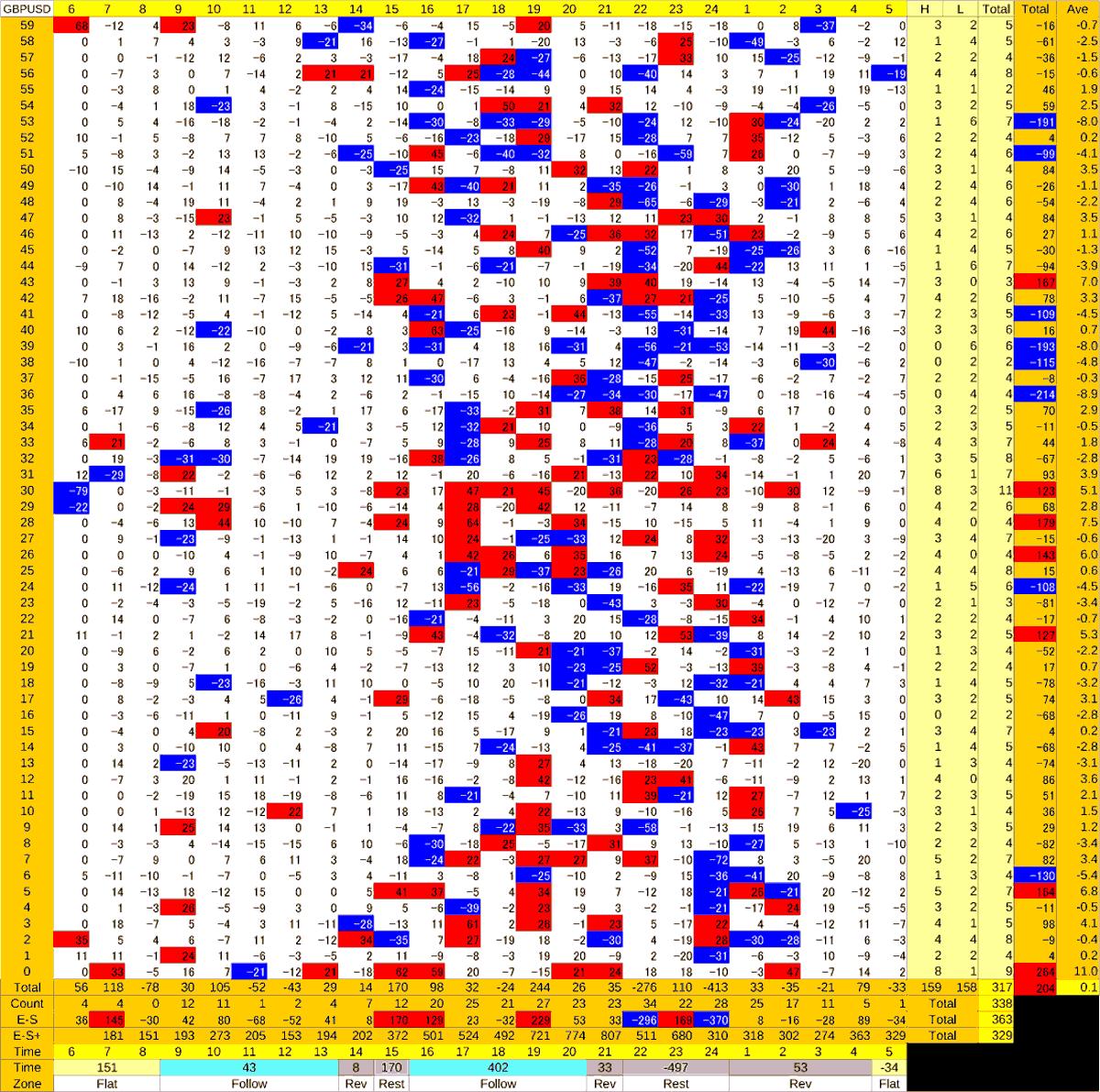 20200715_HS(2)GBPUSD