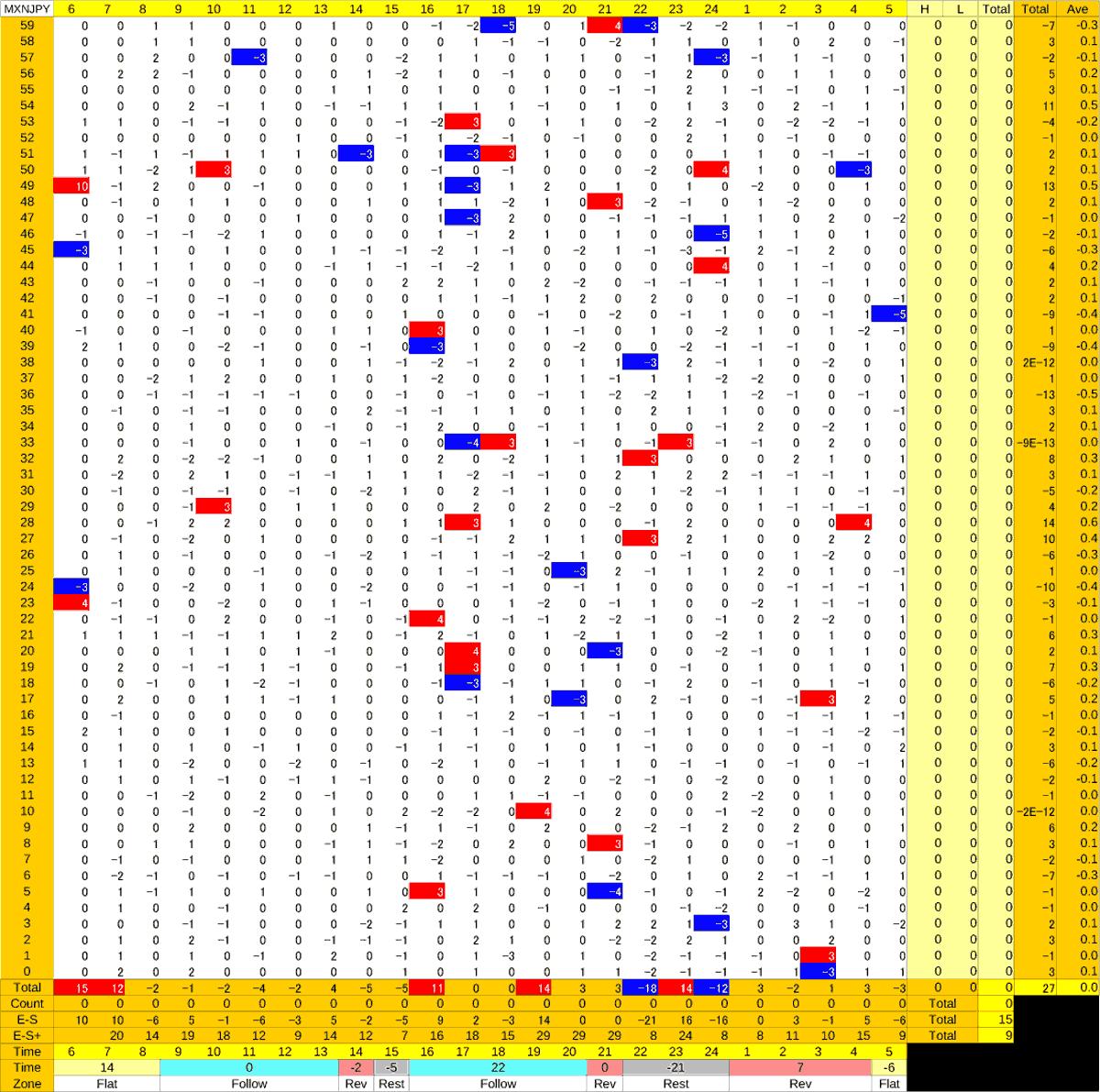 20200715_HS(3)MXNJPY