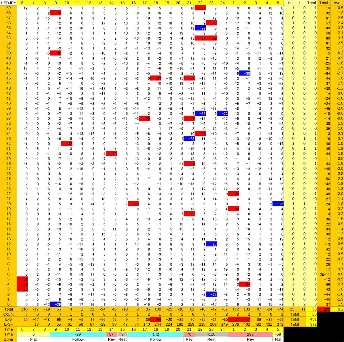 20200716_HS(1)USDJPY