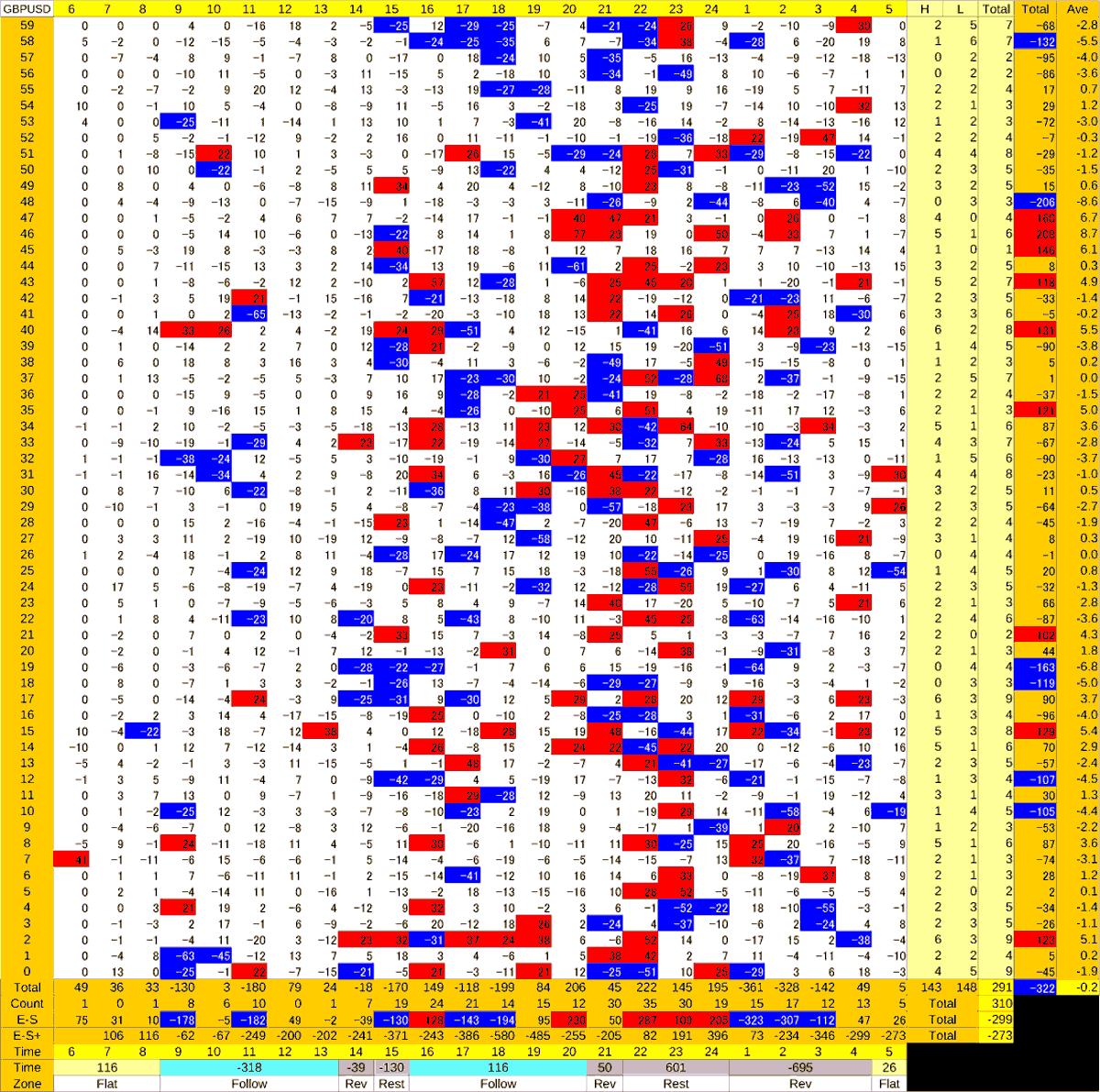 20200716_HS(2)GBPUSD