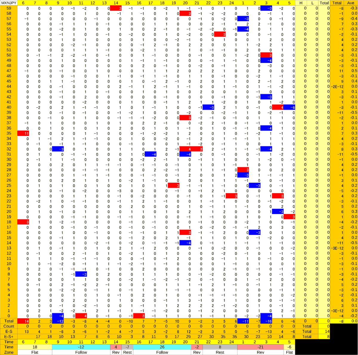 20200716_HS(3)MXNJPY