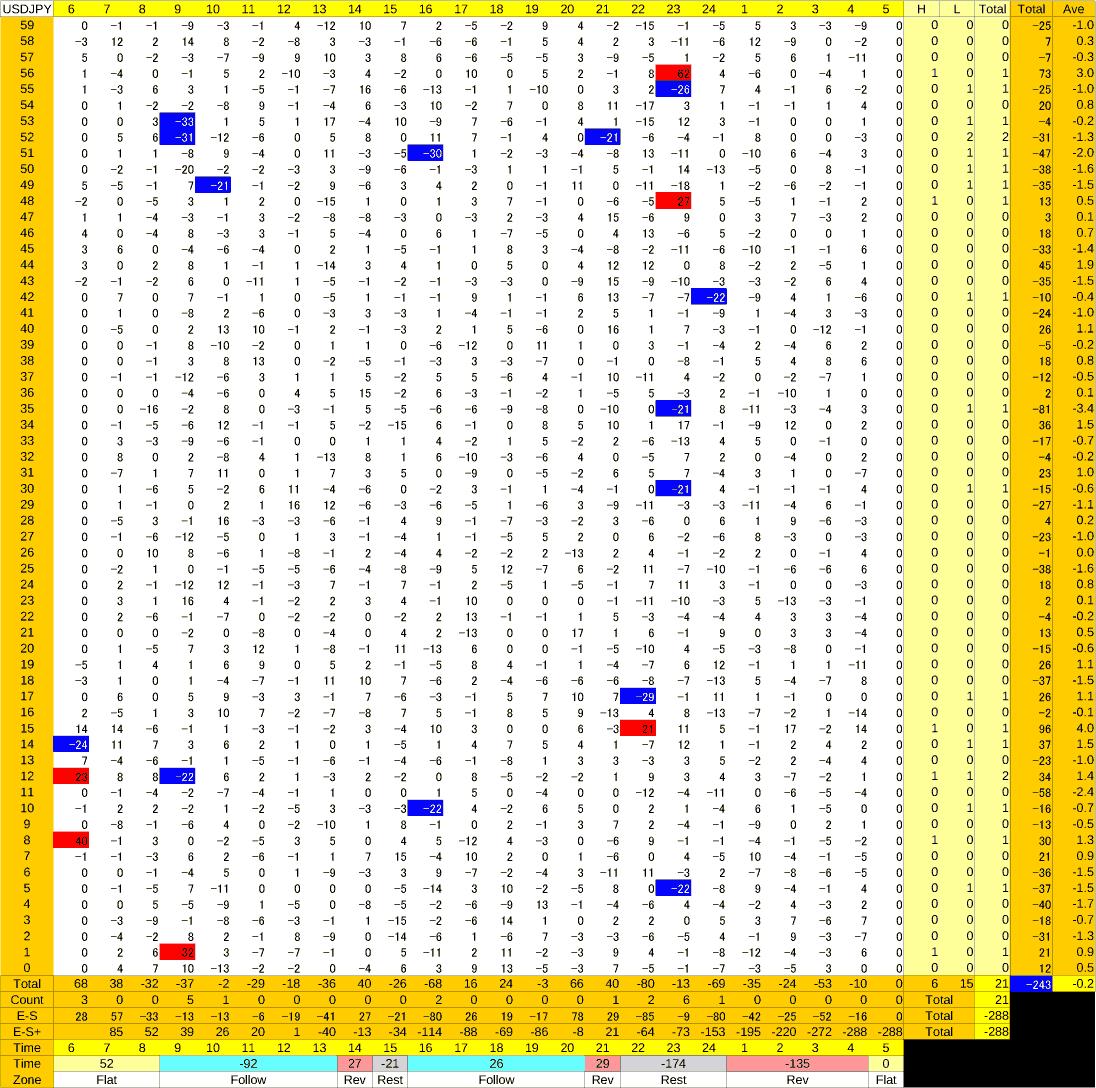 20200717_HS(1)USDJPY