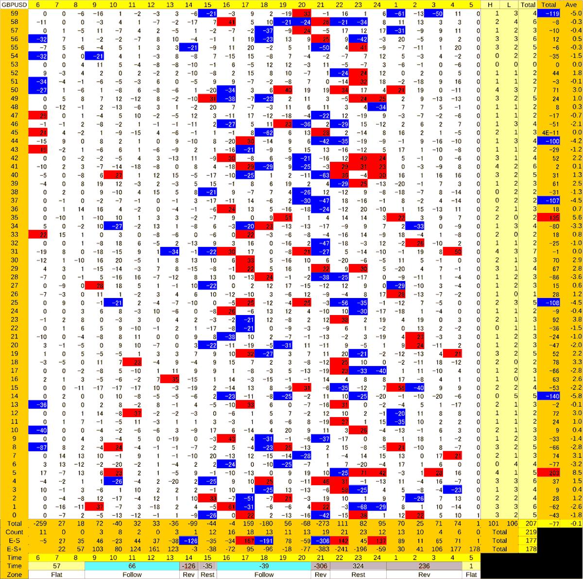 20200717_HS(2)GBPUSD