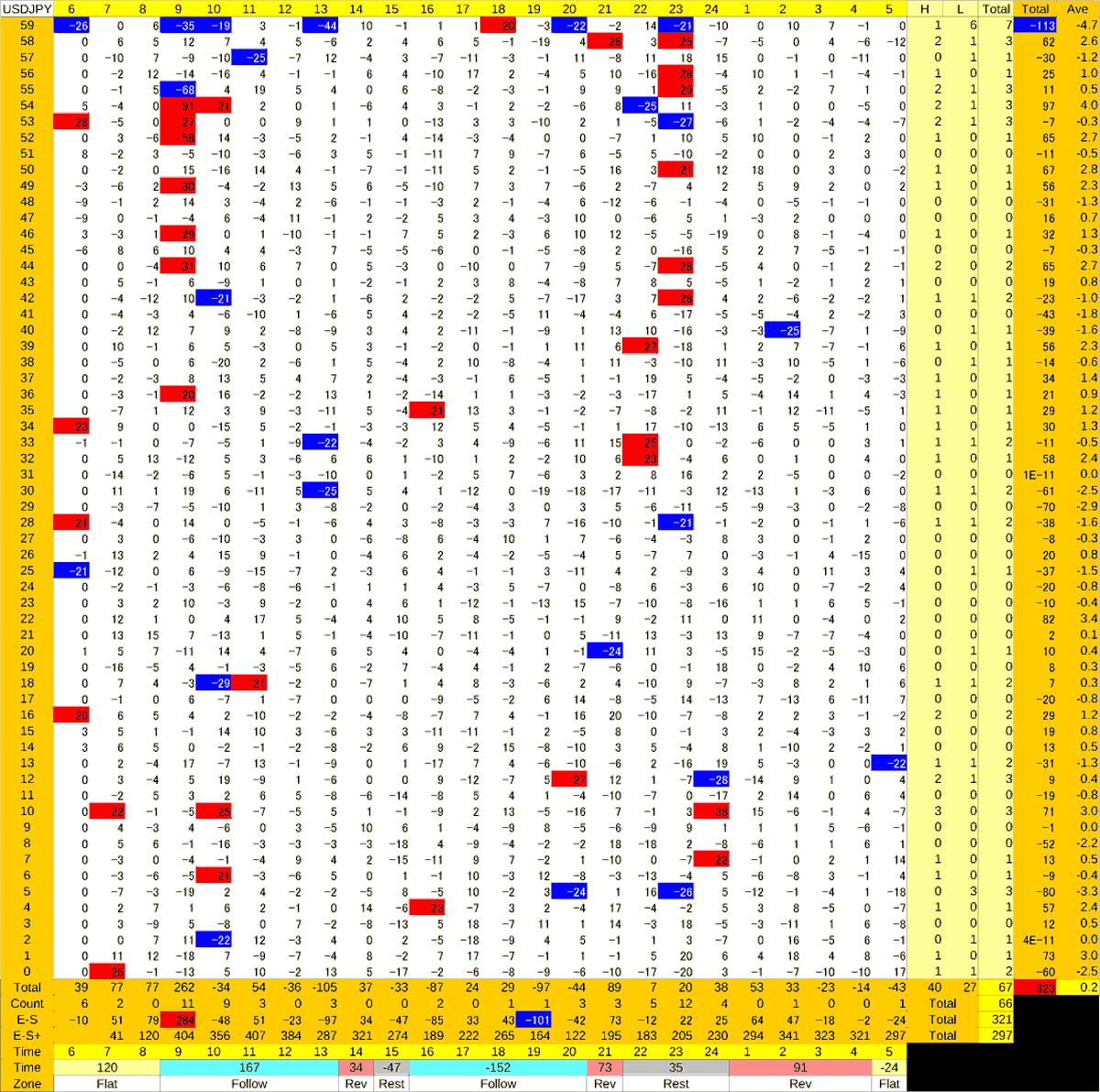 20200720_HS(1)USDJPY