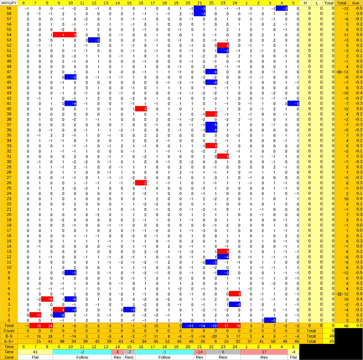 20200720_HS(3)MXNJPY