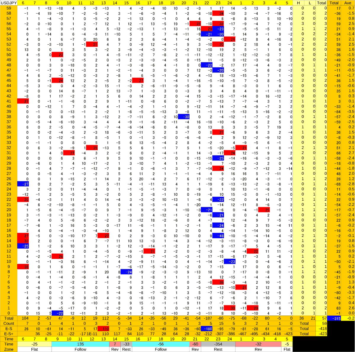 20200721_HS(1)USDJPY
