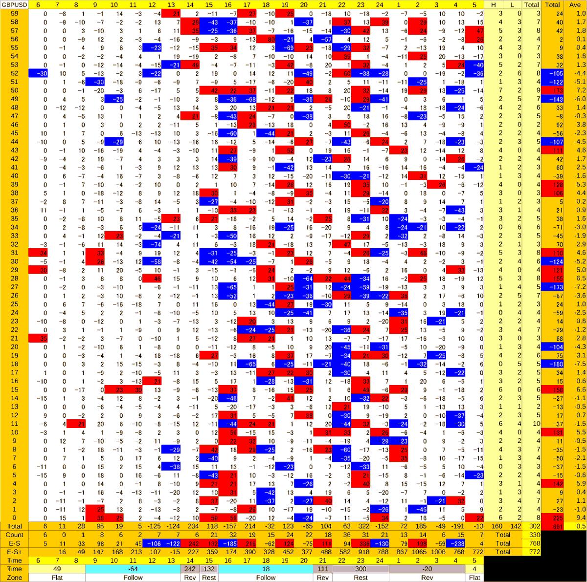 20200721_HS(2)GBPUSD