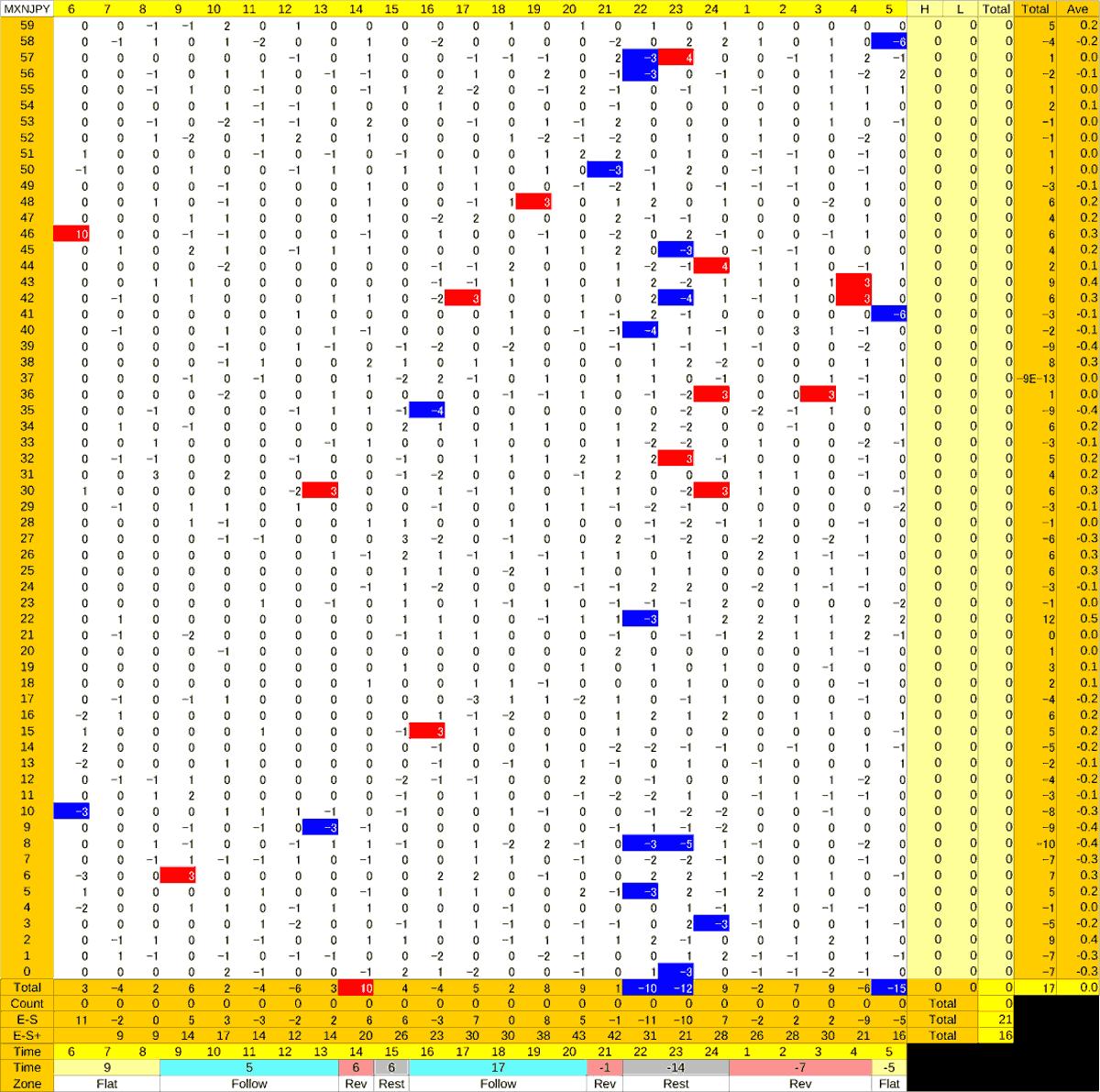 20200721_HS(3)MXNJPY