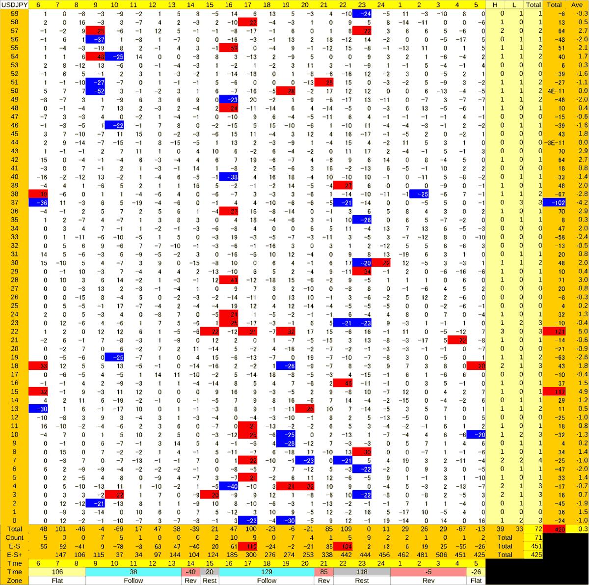 20200722_HS(1)USDJPY
