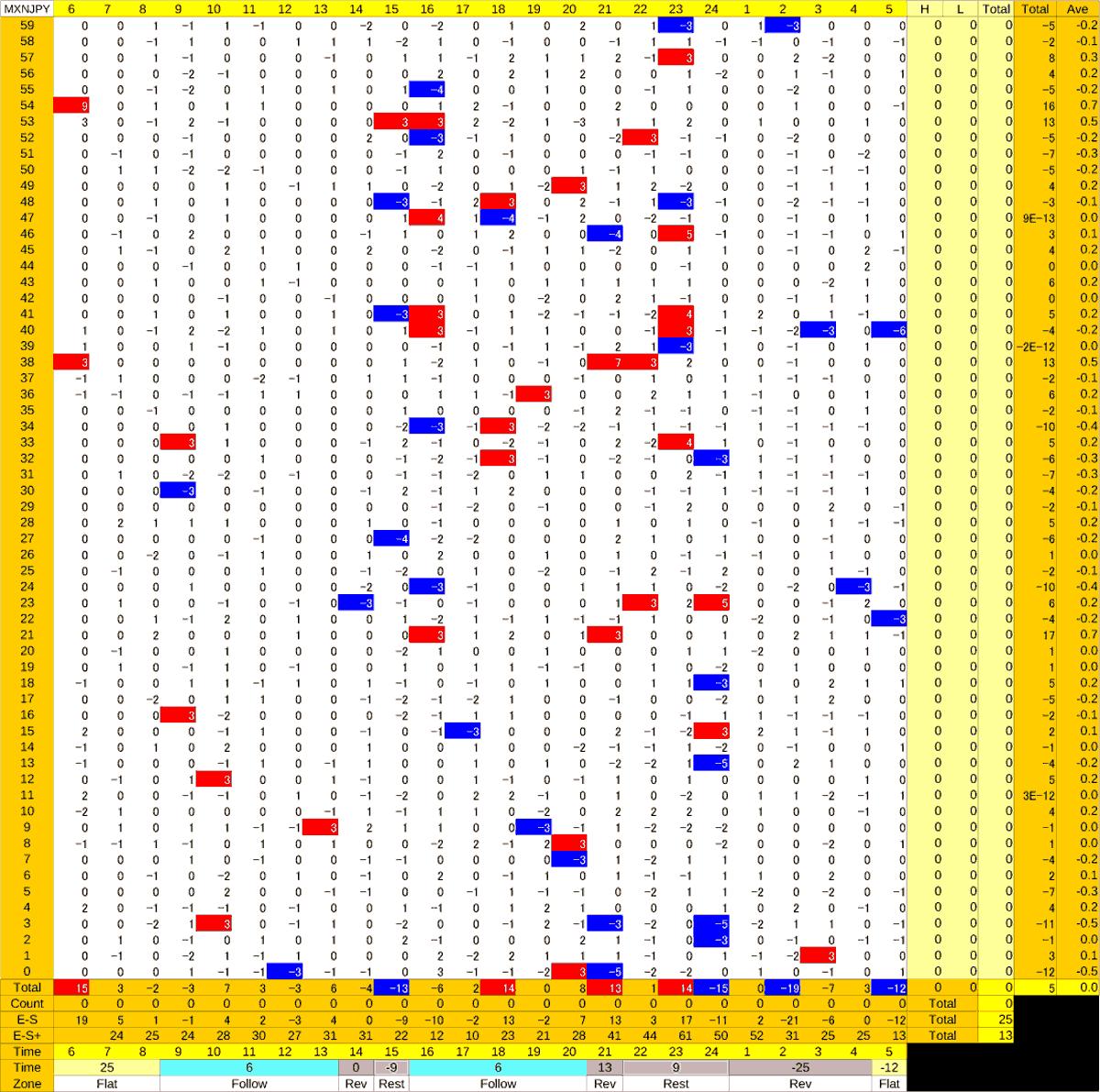 20200722_HS(3)MXNJPY
