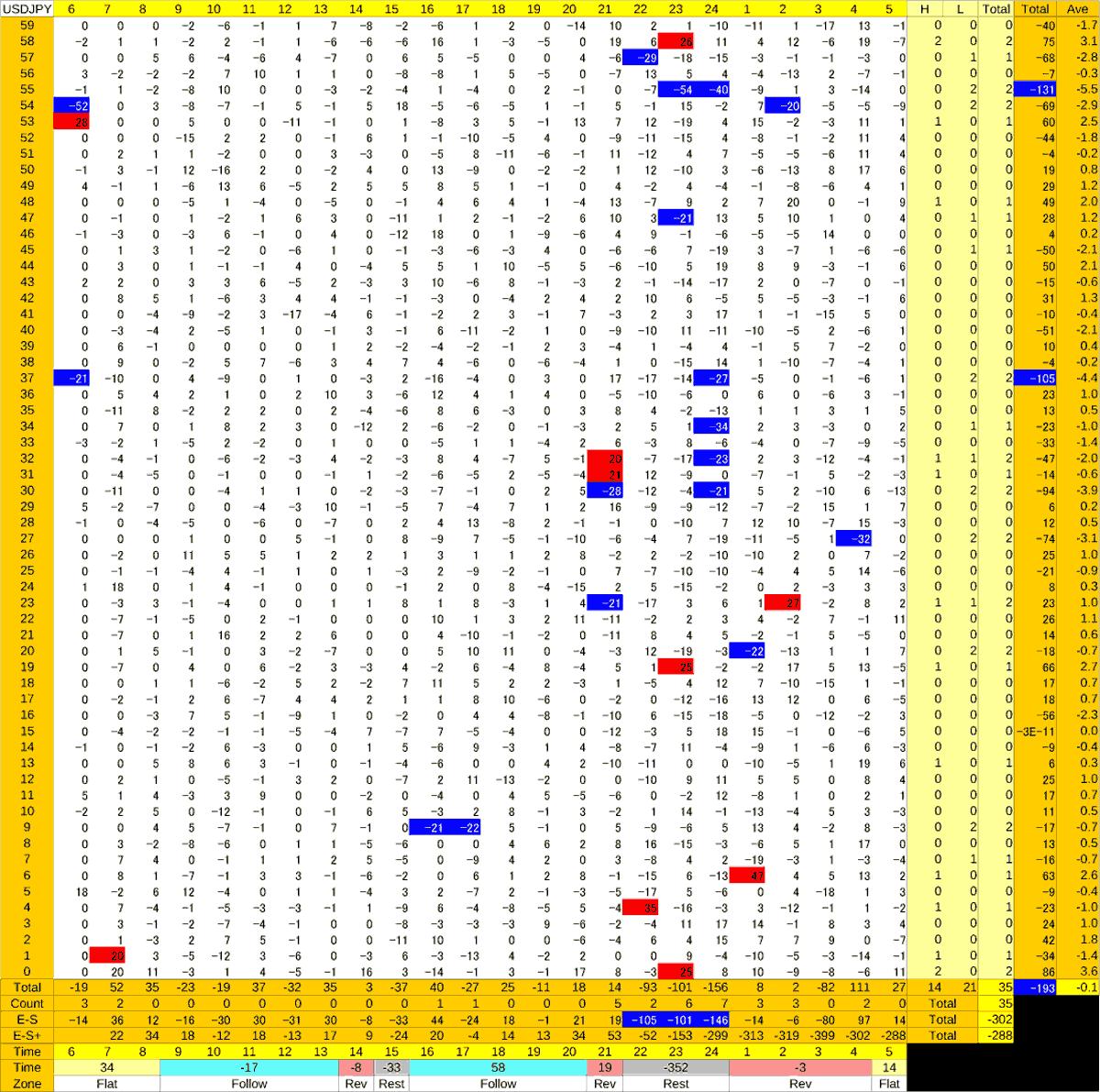 20200723_HS(1)USDJPY