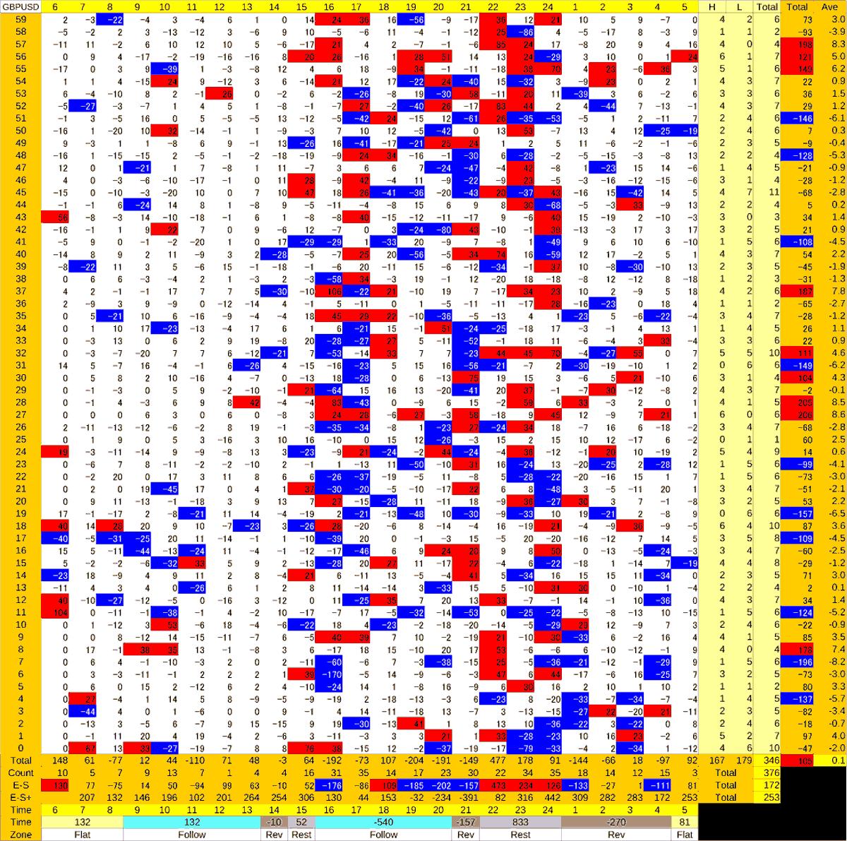 20200723_HS(2)GBPUSD
